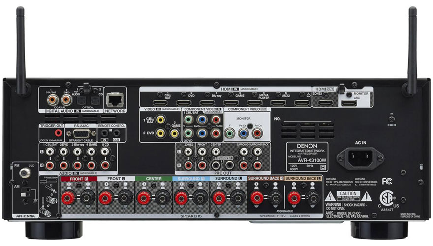 Denon AVR-X3100W Back Panel