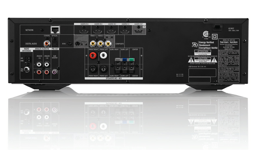 Harman Kardon AVR 1510 Back Panel