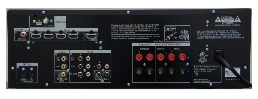 Sony STR-DH540 Back Panel