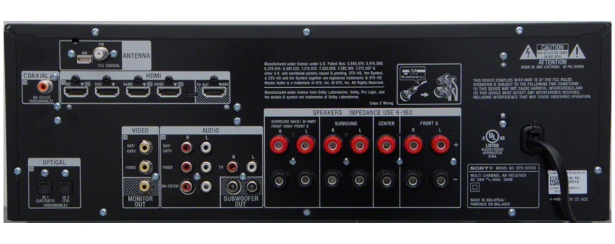 Sony STR-DH740 Back Panel