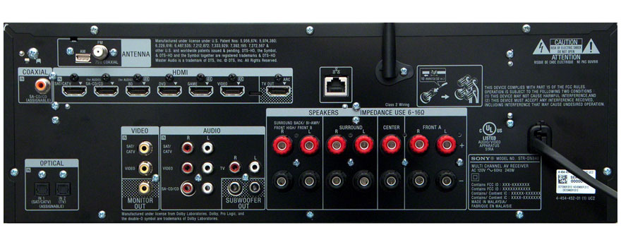 Sony STR-DN840 Back Panel