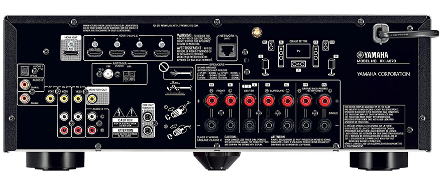 Yamaha RX-A670 Back Panel